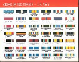 military awards chart