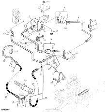 Niedlich beste art von zentralheizungssystem ideen elektrische