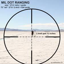 Mildot Master Chart Long Range Mrad Shooting