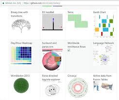 D3 Charts Tutorial How To Render D3 Js Custom Charts In Power Bi Desktop