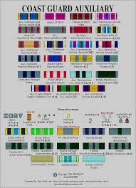 Flotilla 8 7 Uniform Information