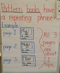 My Chart Reading Login My Chart For Writers Workshop Kindergarten Pattern Books