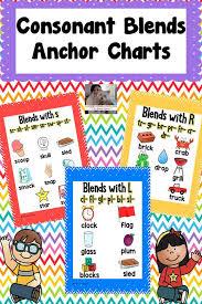 Consonant Blends Anchor Chart Phonics Anchor Charts Bundle