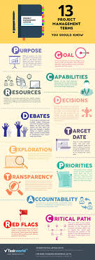 Best 25 Definition Of Professional Ideas On Pinterest