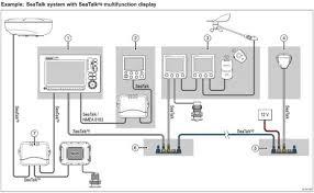 panbo the marine electronics hub raymarine seatalk seatalkng seatalk seatalkng converter example jpg