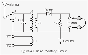 "shortwave ""mystery"" crystal radio i have simply adapted the circuit and modified it a bit for my set fig 1 is the basic schematic"