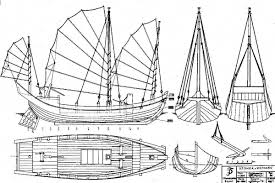 Understanding Boat Design Pdf Junk Sailboat How To Diy Download Pdf Blueprint Uk Us Ca