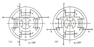 what is a permanent magnet stepper motor its working circuit permanent magnet stepper motor fig 2