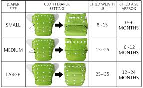 Diaper Amount Chart Reusable Baby Cloth Pocket Diapers 6 Pcs 6 Inserts Aanimal One Size