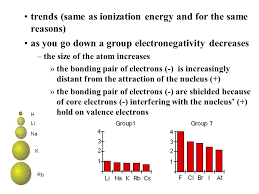The Periodic Table and Trends Topics 2 and 3 - ppt video online ...