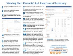 2019 20 Financial Aid Awards Uf Office For Student