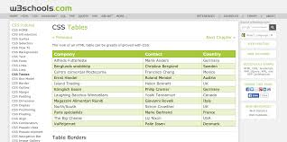 table design css. CSS Styling Tables Table Design Css
