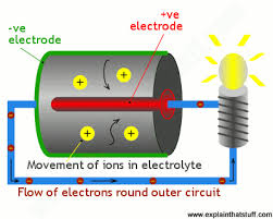 how works how do batteries work a simple introduction explain that stuff