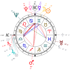 Astrology And Natal Chart Of Christopher Lee Born On 1922 05 27