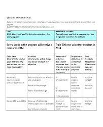 Parent Sign Up Sheet Volunteer Form Model Customer Service Log Sheet Template Sign Up