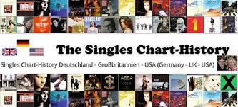 Uk Singles Chart History Uk Charts Archive Wiki 2019 08 08
