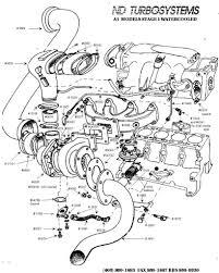 2009 vw rabbit engine diagram wiring diagram fascinating vw gti engine diagram wiring diagram list 2009 vw rabbit engine diagram