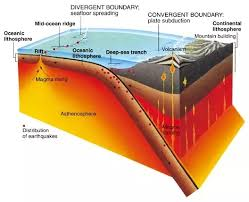 An earth quake can be defined as a sudden violent shaking of the ground as a result of movements in the earth's crust or volcanic action. What Causes Earthquakes Quora