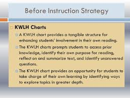 An Introduction To Strategic Planning And Teaching Ppt