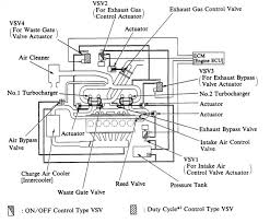 toyota previa wiring diagram images wiring diagram besides subaru turbo diagram on toyota supra