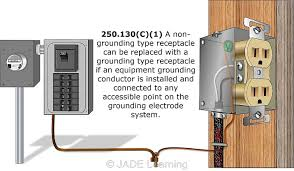 replacing two wire receptacles the junction box a non grounding type receptacle can be replaced a grounding type receptacle if an equipment grounding conductor is installed and connected to any