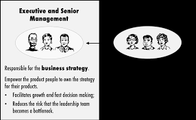 Buisness Strategy Why Product People Should Care About Business Strategy Roman Pichler