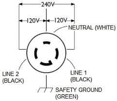 nema twist lock plug wiring diagram wiring diagram \u2022 20 amp plug wiring diagram nema l14 30 wiring diagram best of 30 amp generator plug wiring rh originalstylophone com 20