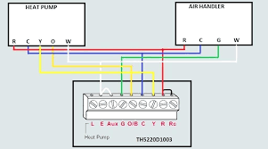 bryant air handler heat pump thermostat wiring diagram explained bryant air handler heat pump thermostat wiring diagram explained peter cost