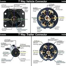 flat trailer plug wiring wiring diagram pro flat trailer plug wiring 7 pin flat trailer plug google search 5 flat trailer wiring harness