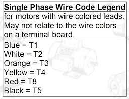 2 hp 3 hp electric motor reversing drum switch position Drum Switch Wiring Diagram Drum Switch Wiring Diagram #89 drum switch wiring diagram 3 phase