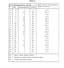 Tyler Mesh Size Chart Tyler Screen Size Chart