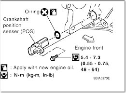 2003 nissan altima engine wiring harness 2003 2003 nissan altima the crankshaft position sensor wiring harness on 2003 nissan altima engine wiring harness