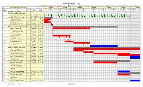 Big Picture Gantt Chart Gantt Chart Printable Gantt Chart 4 4 06 Places To Visit