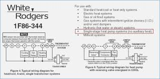 white rodgers thermostat wiring diagrams neveste info white rodgers thermostat wiring diagram heat pump white rodgers 1f86 344 wiring doityourself munity forums white rodgers thermostat wiring diagrams