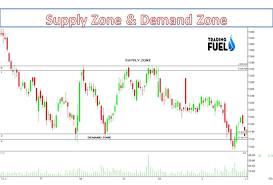 How To Identify Supply And Demand Zones On A Chart Demand And Supply Trading Zones The Best Method Forever