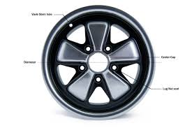 Wheel Fitment And Spacing Guide Pelican Parts