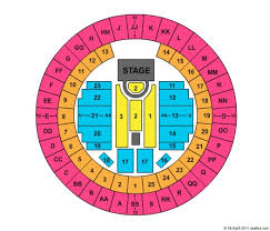 Mobile Civic Center Arena Tickets In Mobile Alabama Seating
