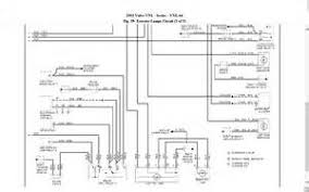 volvo semi truck radio wiring diagram images box diagram also volvo semi truck wiring diagram forklift parts service
