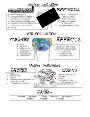 english teaching worksheets pollution english worksheets causes and effects of environmental pollution