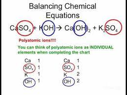 chemical equation with polyatomic ions