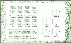 saturn sw fuse diagram saturn wiring diagrams
