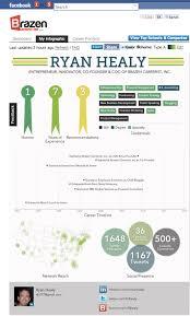 Infographic created by Brazen Careerist Facebook App