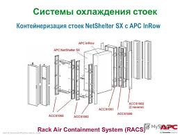 Презентация на тему all content in this presentation is 39 apc by schneider electric date Системы охРаждения стоек Контейнеризация стоек netshelter sx c apc inrow rack air containment system racs