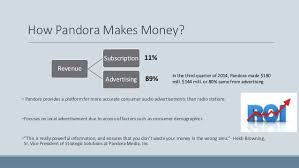 big data research pandara loyal customers positive reputation roi from advertisements 4 how pandora