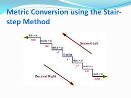 Stair Step Conversion Chart 26 Comprehensive Metric Conversion Staircase