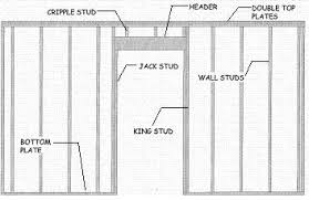 Window Header Size Chart Framing And Building Walls Rough Openings And Headers