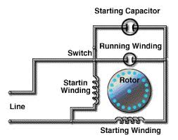 single phase motor capacitor start capacitor run wiring diagram single phase motor wiring diagram capacitor start