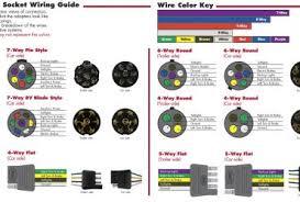 7 way round pin trailer wiring diagram ewiring trailer wiring electrical installation guide hitch info