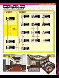 Danganronpa 3 Relationship Chart