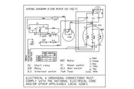 diagram hobart mixer wiring diagram hobart mixer wiring diagram belle mixer wiring diagram hobart meat slicer wiring diagram example electrical circuit u2022 rh electricdiagram today